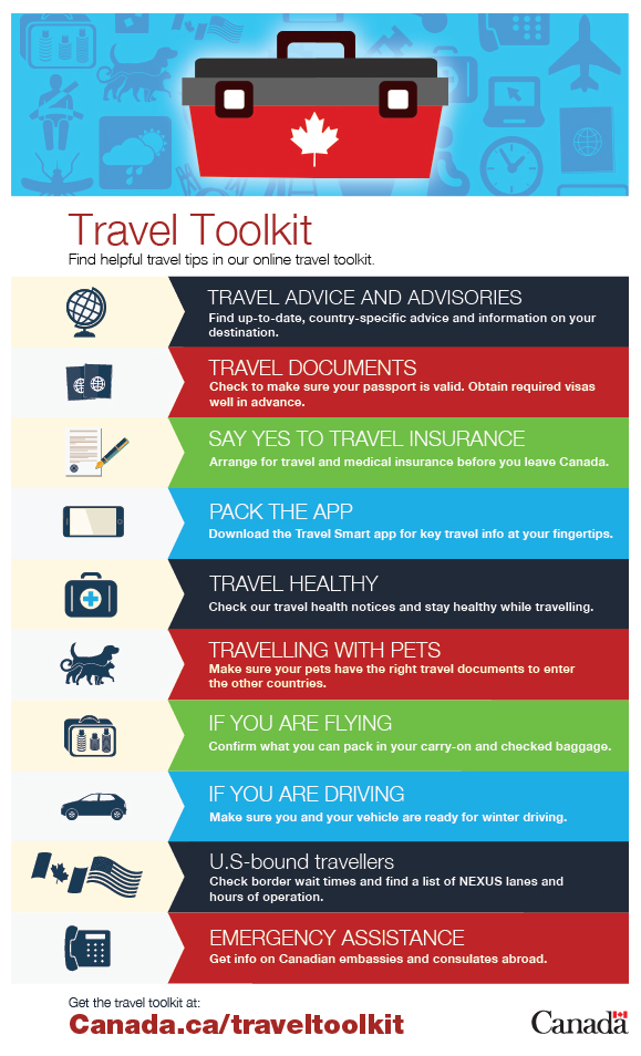 Image Result For Travel Abroad Safety Tips