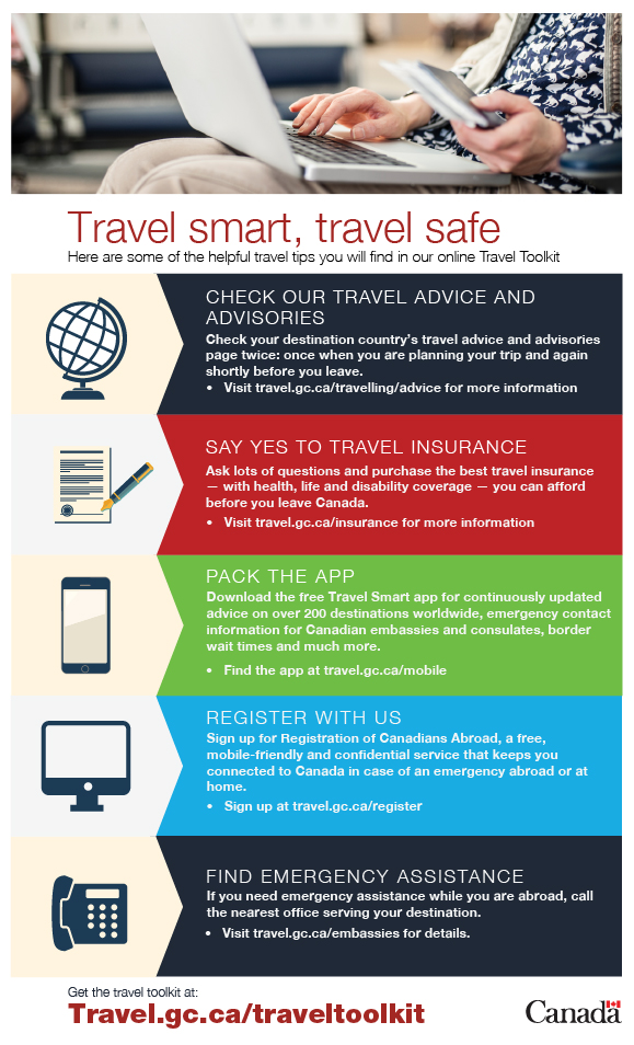 Travel toolkit Travelgcca – Site That Plans Trip For You